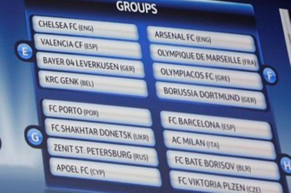 champions league draw 2011/2012